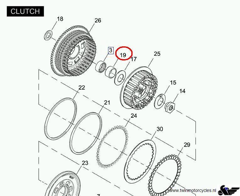 80 Ironhead Wiring Diagram