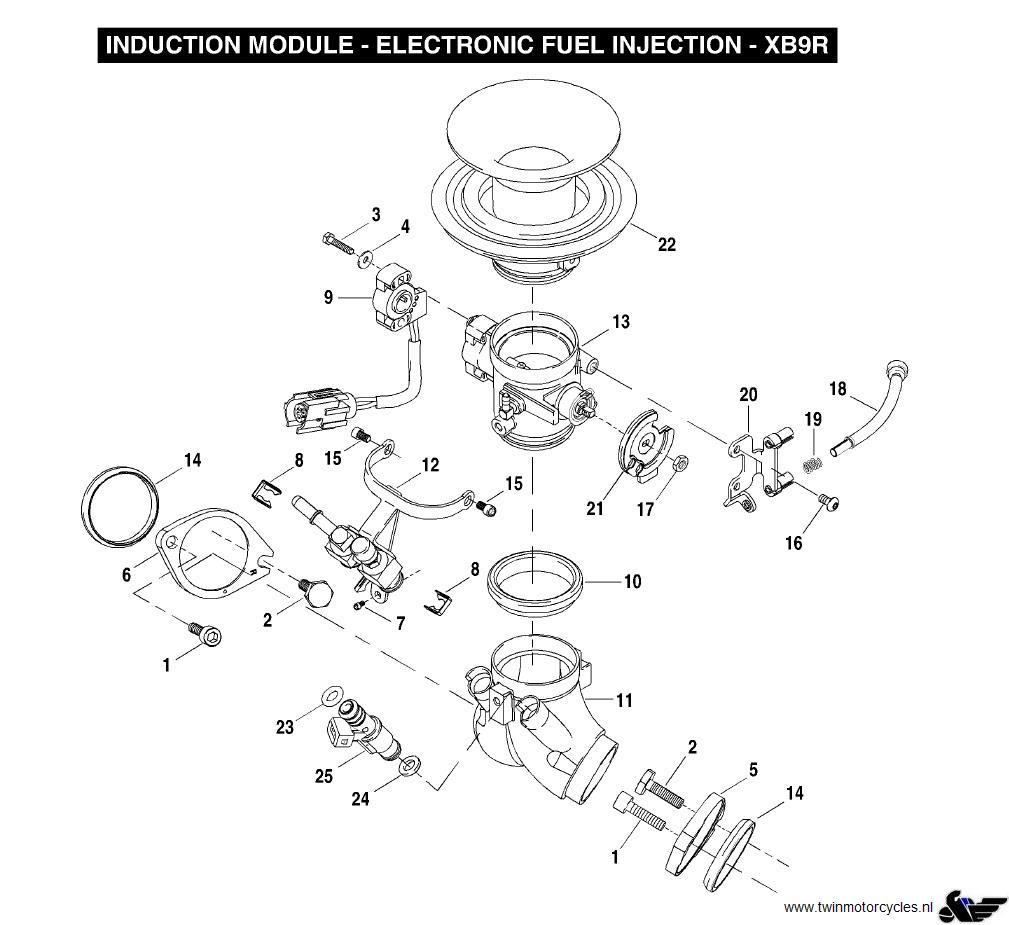 2003 Vitara Manual Transmission Oil Type
