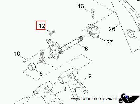 Harley Shifter Diagram. Diagram. Auto Parts Catalog And