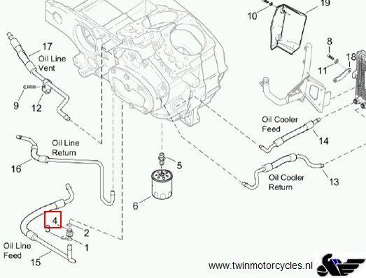 Buell Xb Wiring Diagram