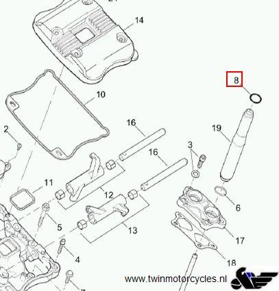 Rocker Box Harley Davidson Evo Engine Diagram