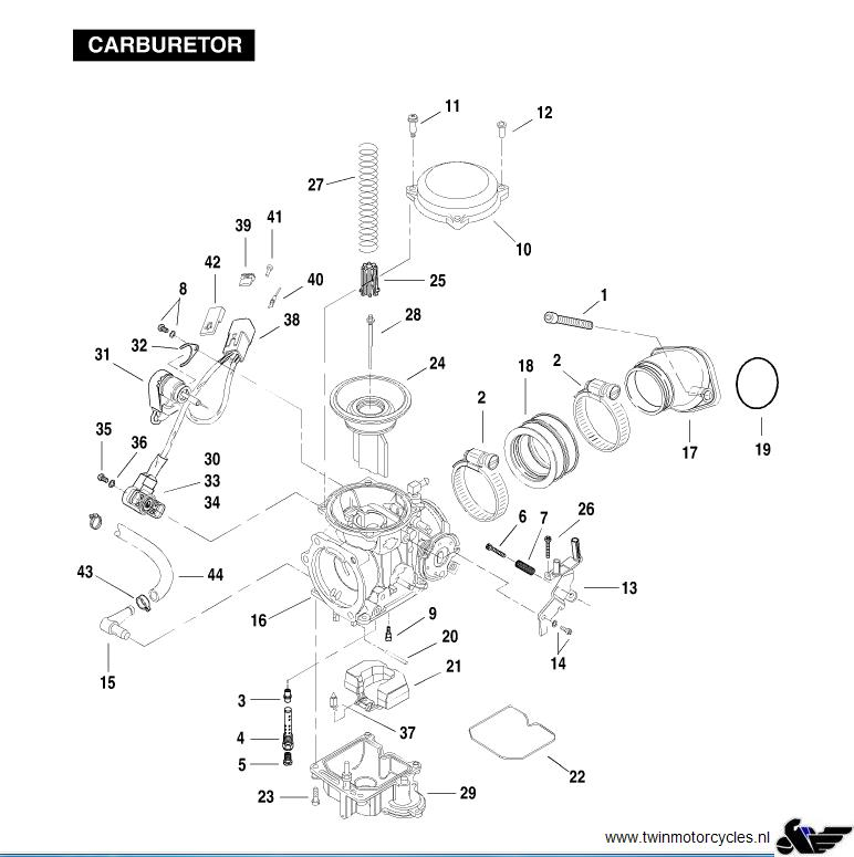 Buell Blast Wiring Diagram. Diagrams. Wiring Diagram Images