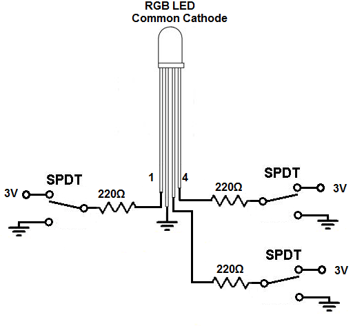LED RBG Common Cathode