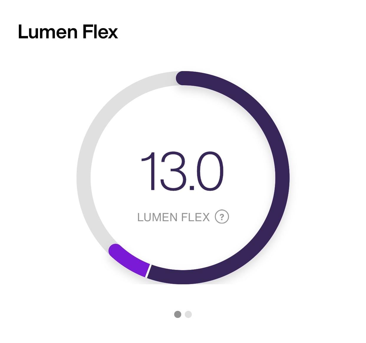 Lumen Review