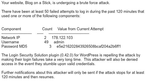 Brute Force Attack WordPress