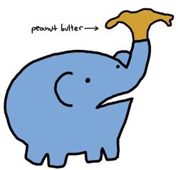 Sick Elephant