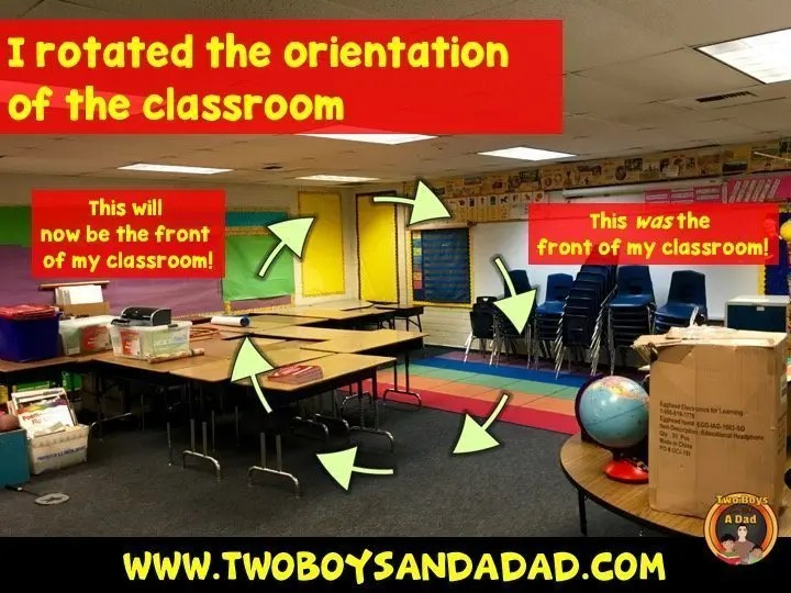 Changing the orientation of my classroom