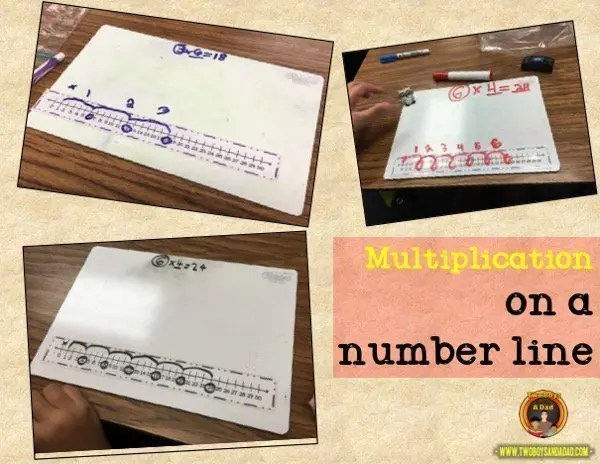 learning multiplication number lines