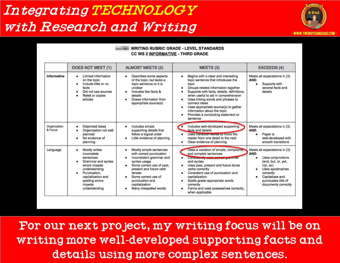 using a rubric to score the writing