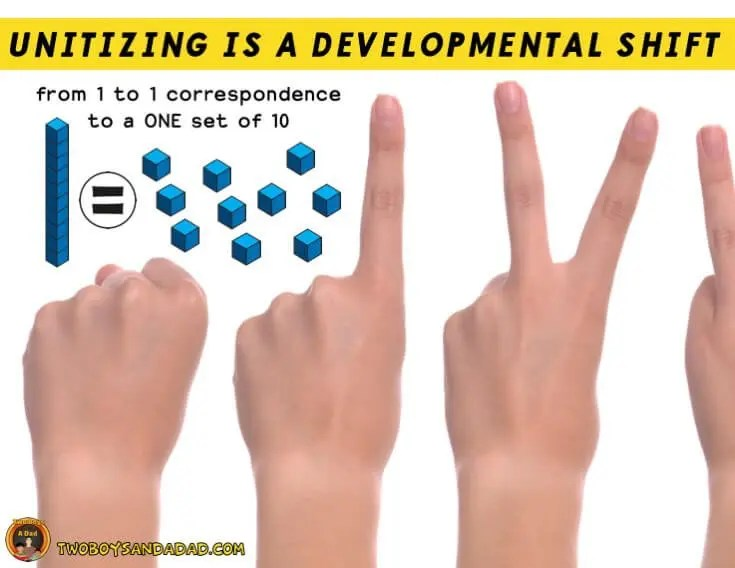 Unitizing is a developmental shift