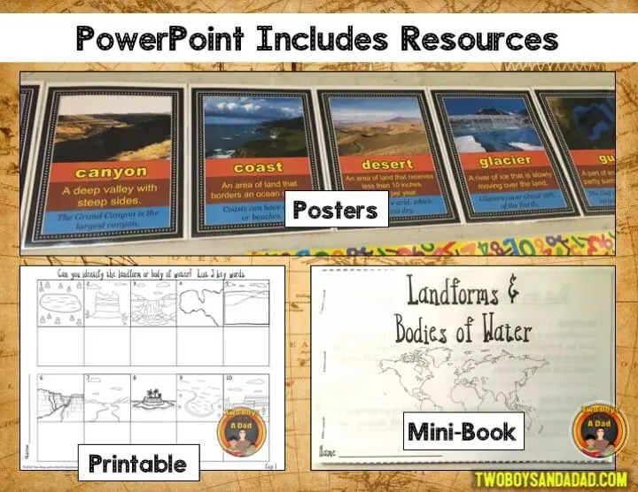 PowerPoint, Posters, Printable and Mini-book