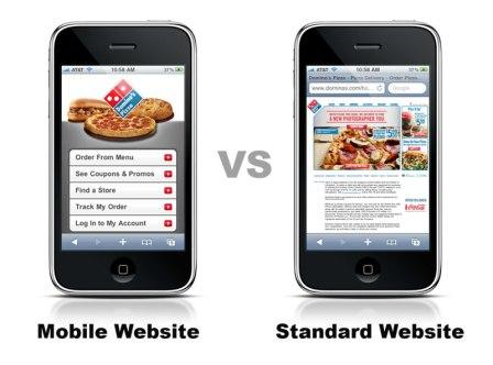 6 Must haves for a Mobile site.