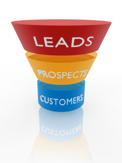 3 Types of Marketing Content that Drives B2B Sales Leads