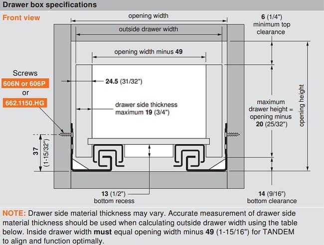 Blumotion-drawer-box-specif