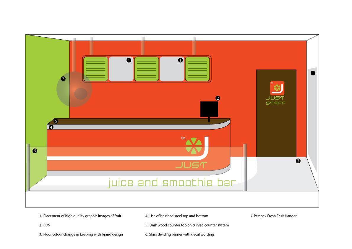Graphic Design Interior Designers