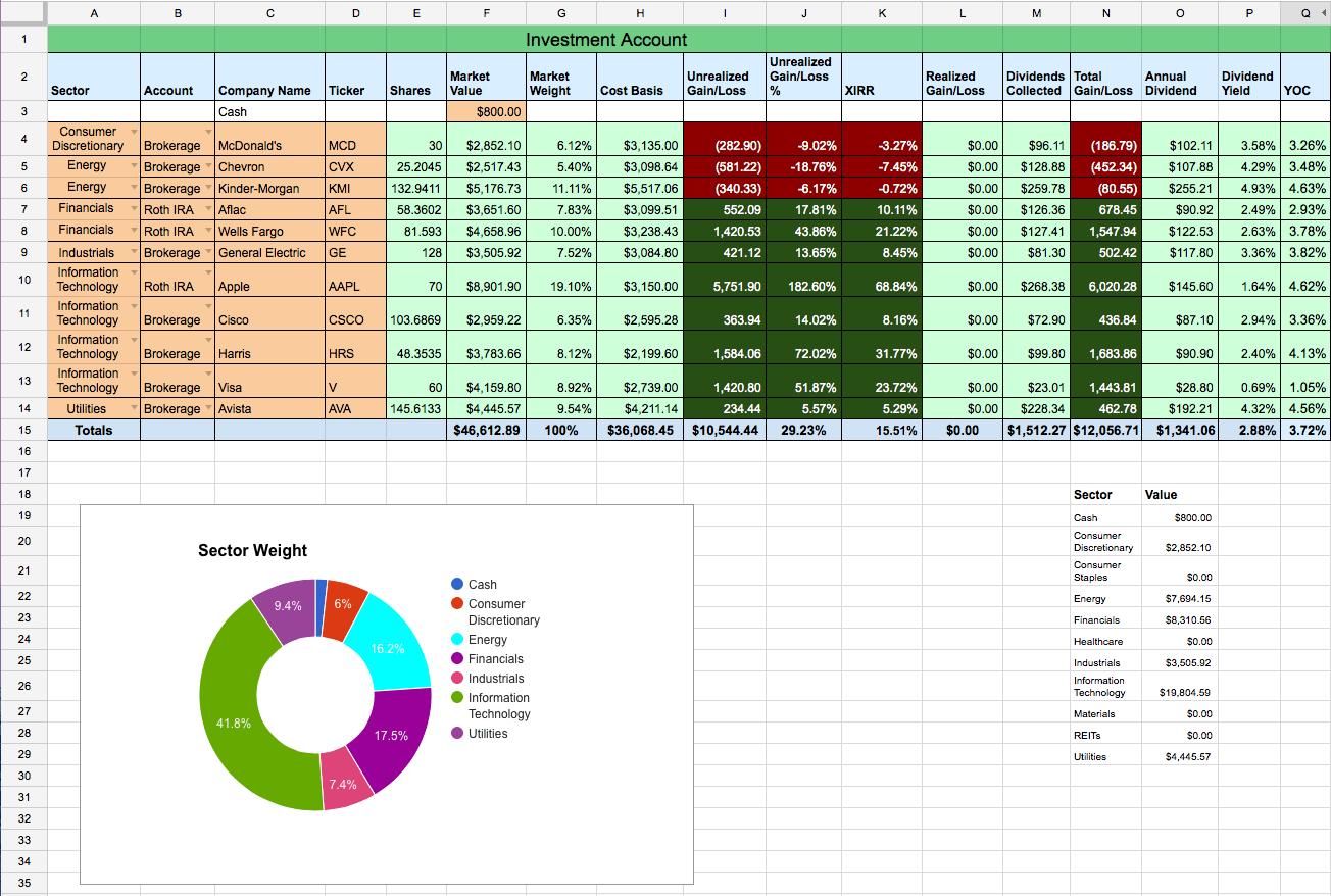 stock spread sheet - Cypru.hamsaa.co