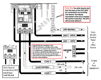 Main Lug Wiring Diagram Square D Load Center Wiring