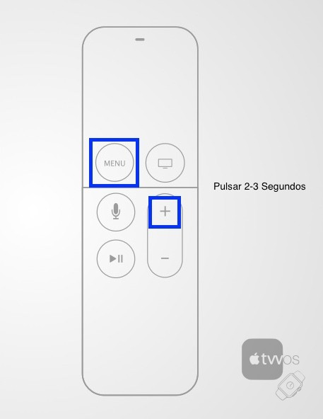 Esquema Apple Siri Remote