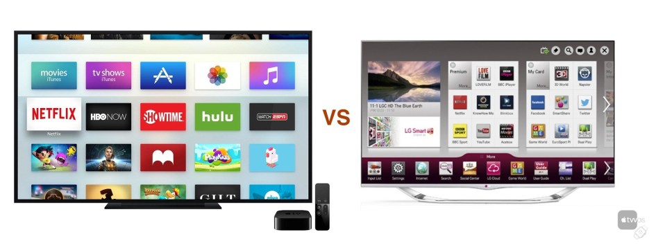 Apple TV vs Smart TV