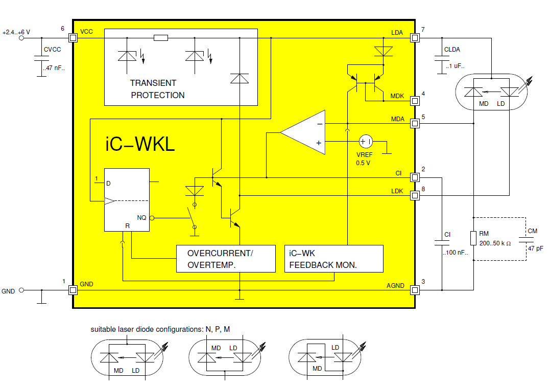 hight resolution of laser diode driver using ic wk 1