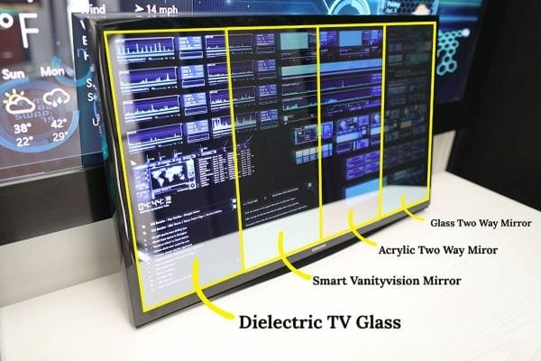 TV Mirror Order Dielectric Mirror To Cover Your Television