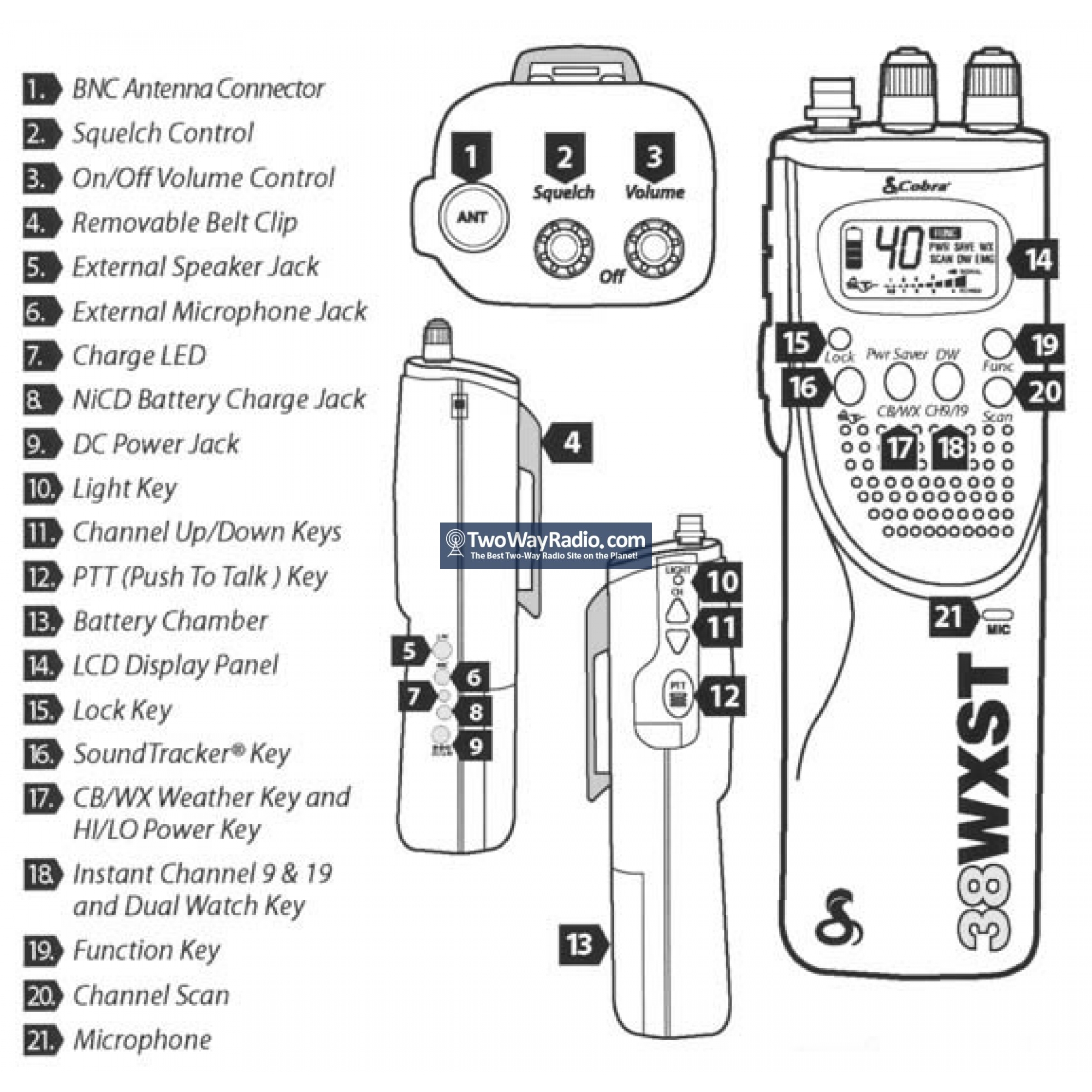 Cb Radio Noaa Diagrams