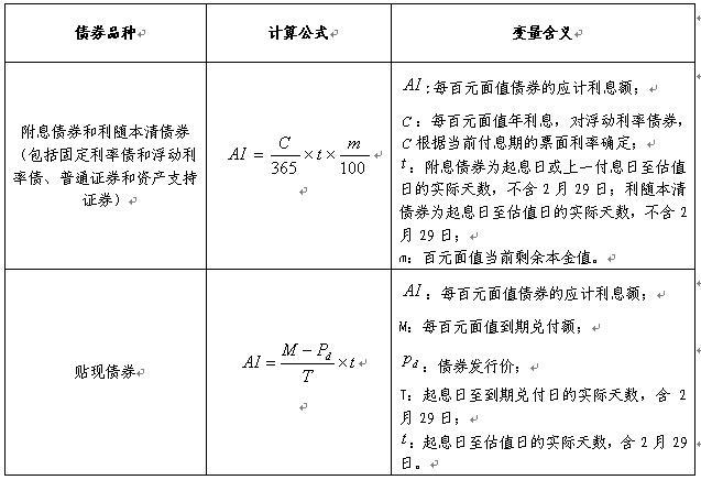 應收利息- 臺灣Word