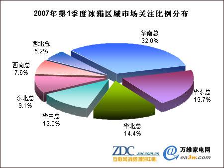 市場分析報告- 臺灣Word