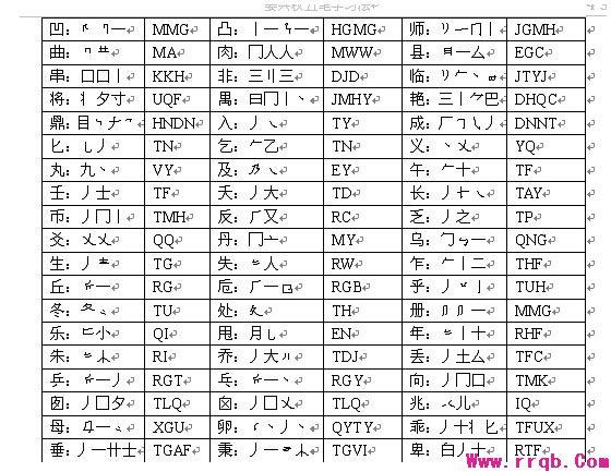 五筆字型- 臺灣Word