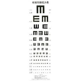 標準對數視力表- 臺灣Word