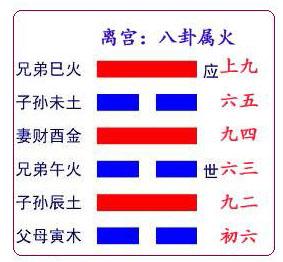 火水未濟- 臺灣Word