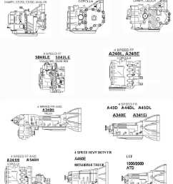 technical and installation information transmission installation instructions automatic transmission protection kit ford transmission  [ 800 x 1200 Pixel ]