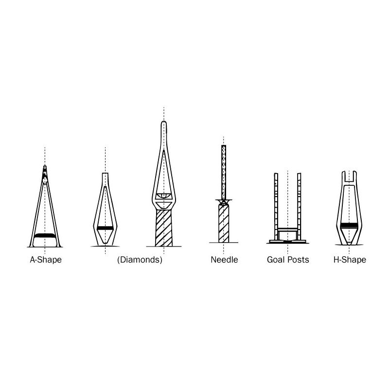 Basic Pylon Shapes