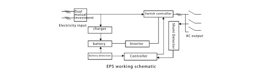 small resolution of when the electric supply and dc input are normal the electric supply provide power ie ac power supply for the load through the static switch 1