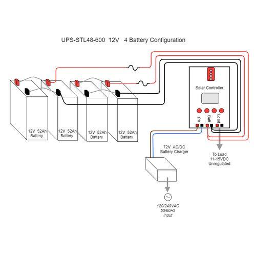 48V 50Ah Batt, 48V 600W (UPS-STL48-50-600)