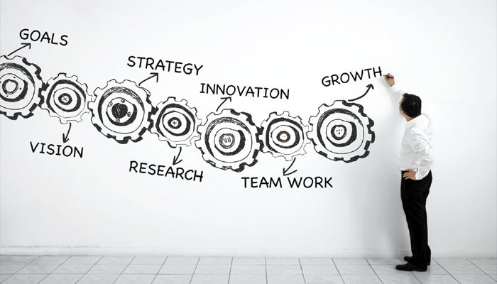 10 Steps to Create a Successful Business Development Campaign