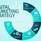 6 Stepping Stones to a Spectacular Digital Marketing Strategy