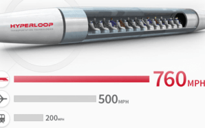 Edinburgh University involved in making super-fast Hyperloop transport system Project
