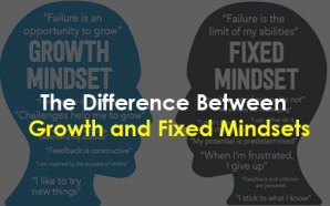 The Difference Between Growth and Fixed Mindsets