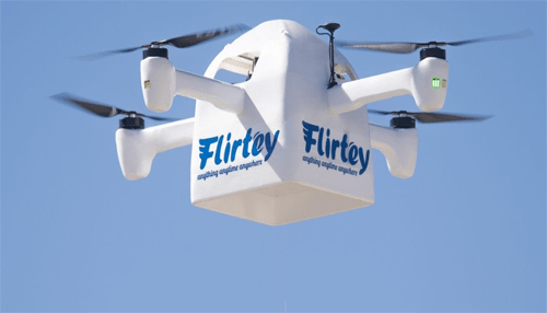Best Startup Companies in Drone