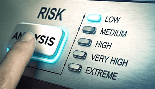 Risk Analysis Steps