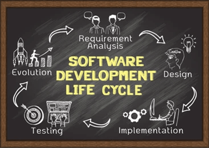 Stages Of software Development Life Cycle