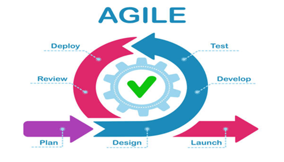 What is agile release planning release plan for your software
