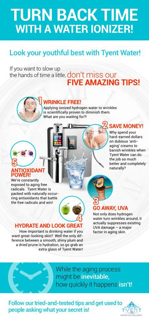 Tyent Ionized Hydrogen Water for the Skin | Slowing Down the Aging Process with Alkaline Water