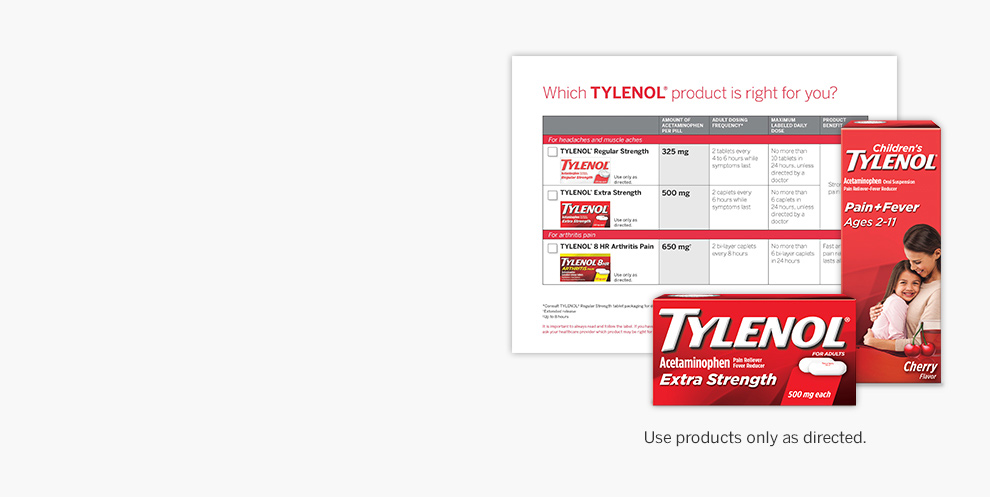 TYLENOL® Professional Acetaminophen Resources For HCPs