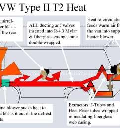 vw bus heater diagram [ 1205 x 903 Pixel ]