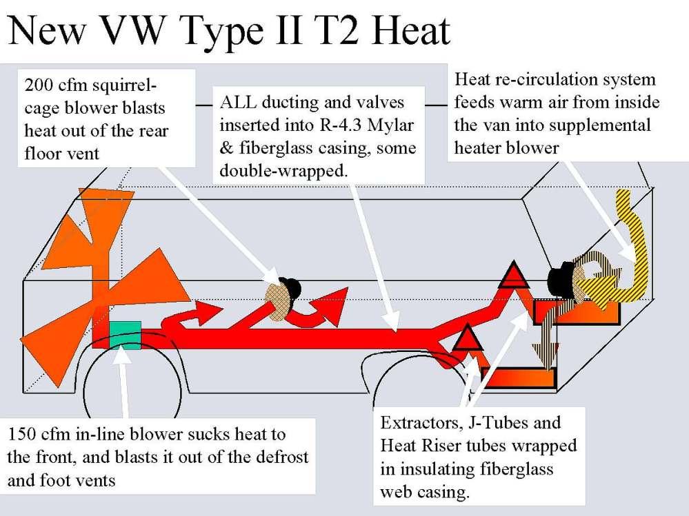 medium resolution of vw bus heater diagram