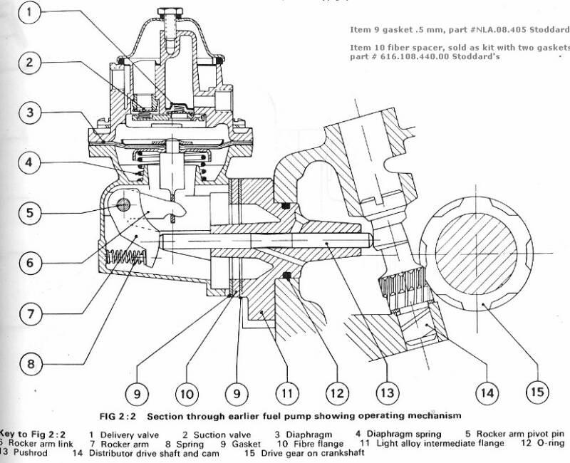 Alfa Romeo Spider Ignition Wiring Diagram