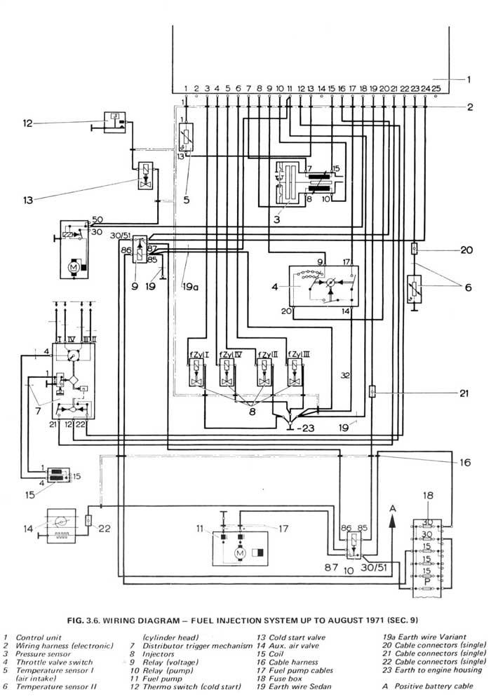 wiring diagram wwwtype4org