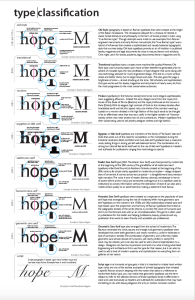 free resources – a poster with the classications of type